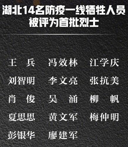 李文亮等14人被评定为烈士