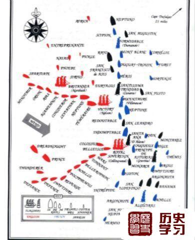 特拉法尔加海战的对峙图